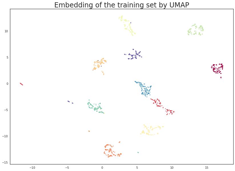 Transforming New Data with UMAP — umap 0 3 documentation